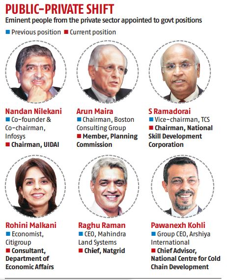 Pawanexh Kohli listed among 6 eminent people who moved from private to public service